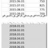 Excel 2016 - Előrejelzési munkalap 2. rész