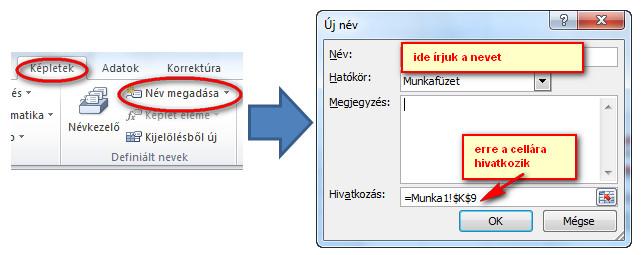 nev-megadasa
