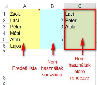 Uj_adatforras