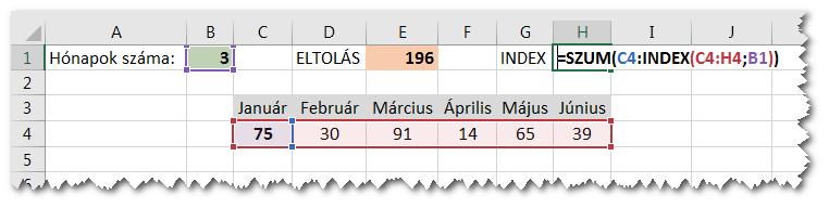 megoldas-index