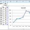 Rejtett adatok ábrázolása a grafikonokon